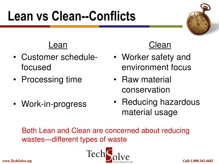 Lean vs Clean--Conflicts