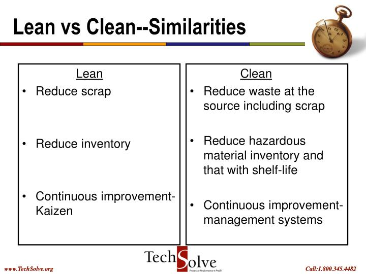 Lean vs Clean--Similarities