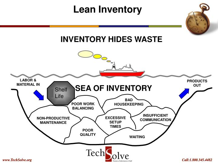 Lean Inventory