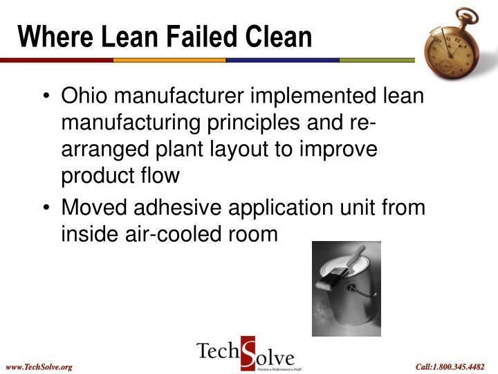 Where Lean Failed Clean