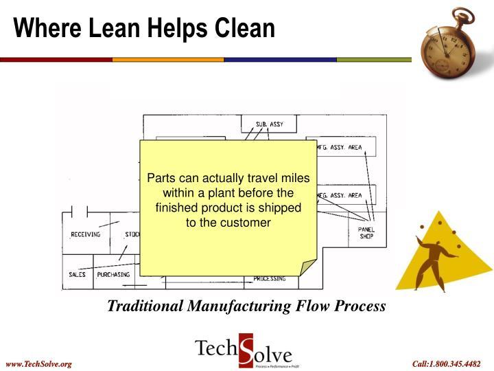 Where Lean Helps Clean