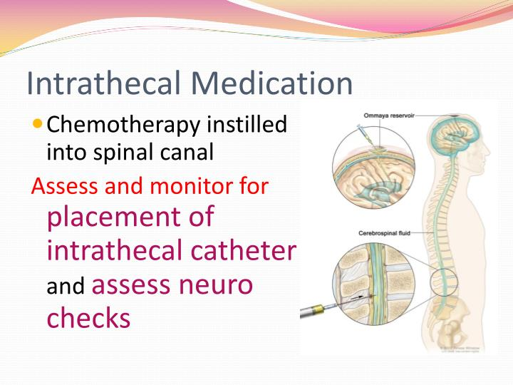 Intrathecal Medication