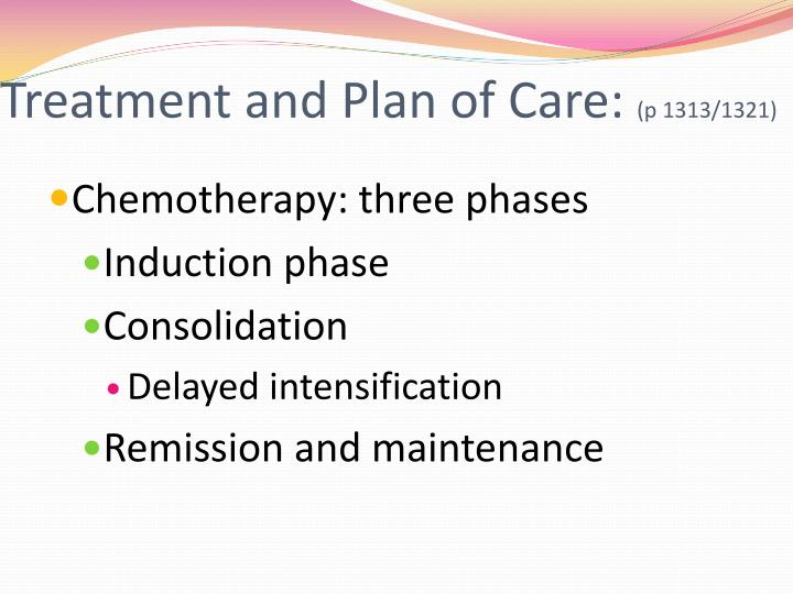 Treatment and Plan of Care: