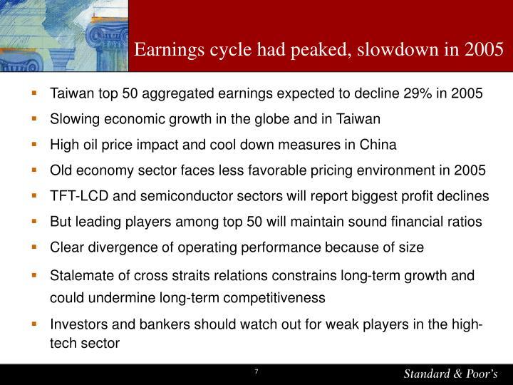 Earnings cycle had peaked, slowdown in 2005