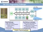 cell b e programming challenges