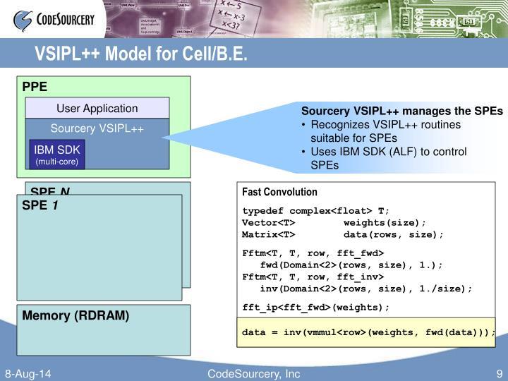 VSIPL++ Model for Cell/B.E.