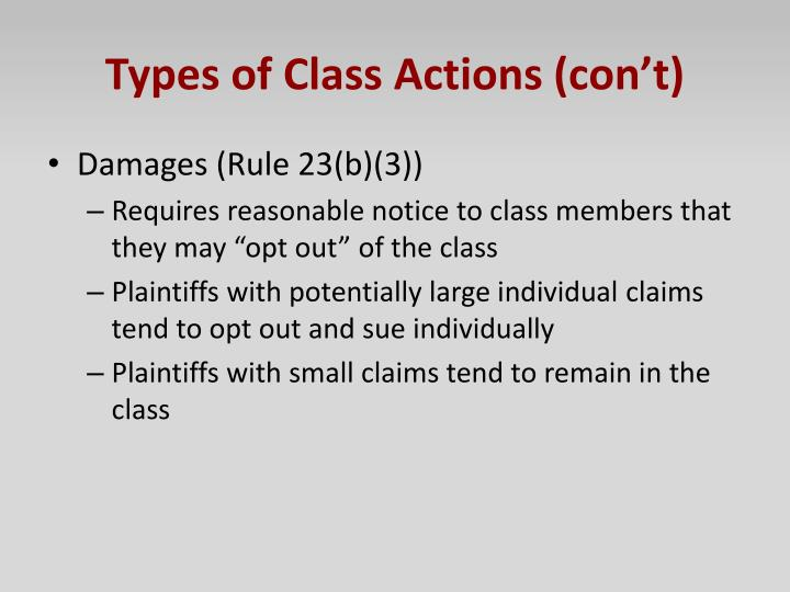 Types of Class Actions (