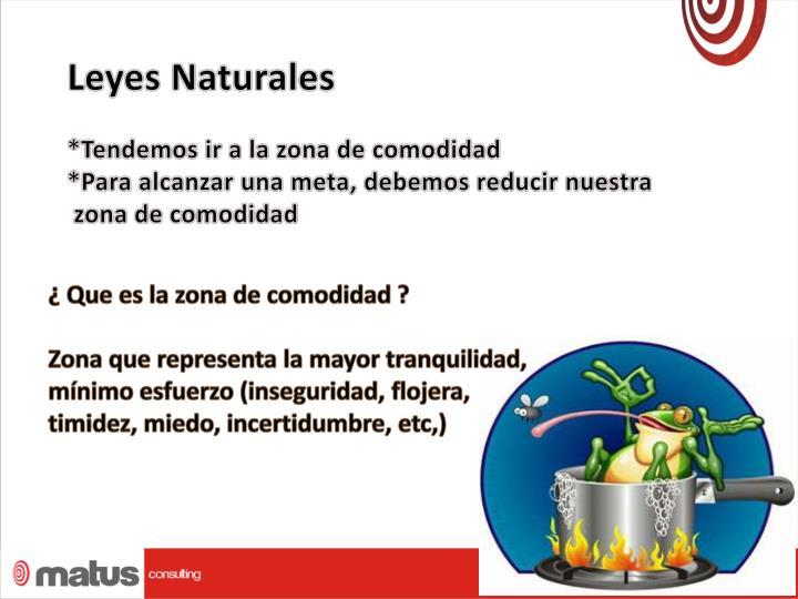 Leyes Naturales