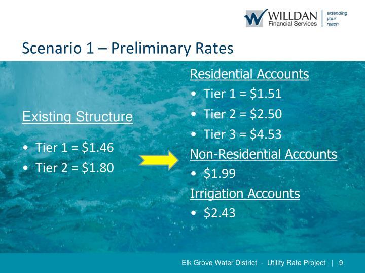 Scenario 1 – Preliminary Rates