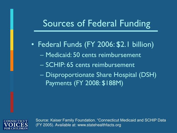 Sources of Federal Funding