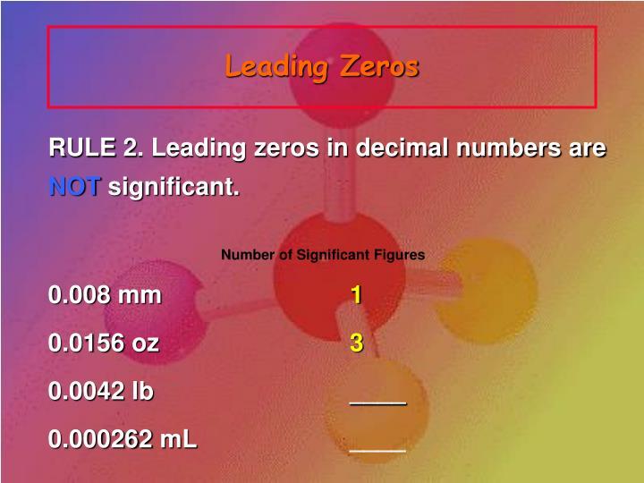 Leading Zeros