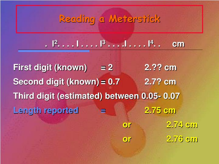 Reading a Meterstick