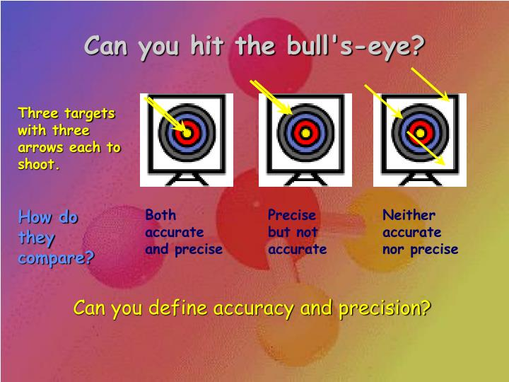 Can you hit the bull's-eye?