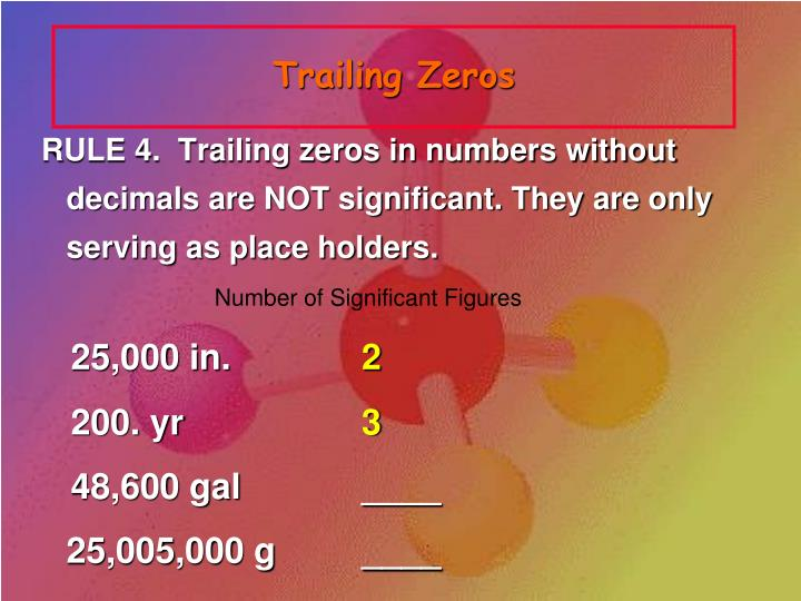 Trailing Zeros