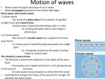 motion of waves