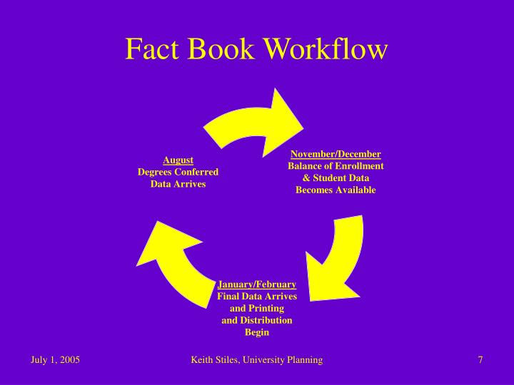 Fact Book Workflow