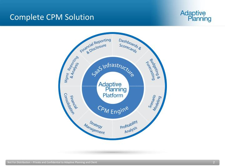 Complete cpm solution