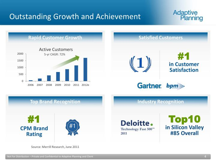 Outstanding Growth and Achievement