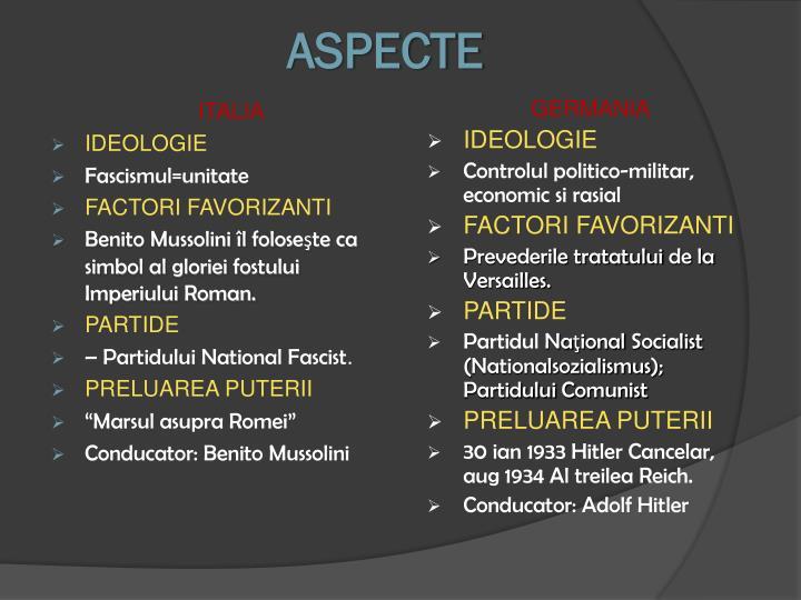 ASPECTE