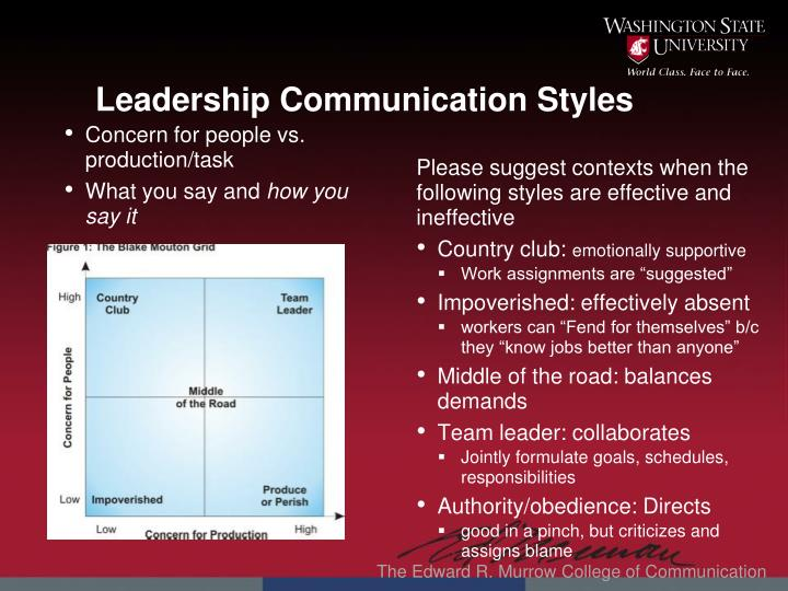Leadership Communication Styles