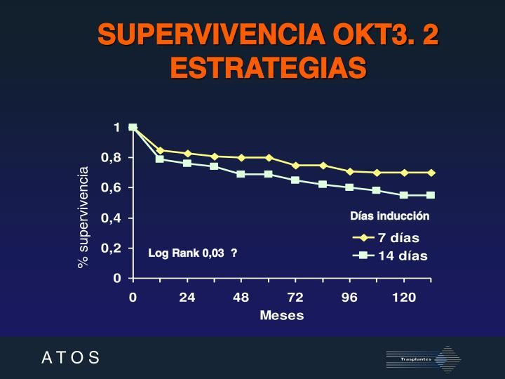 SUPERVIVENCIA OKT3. 2 ESTRATEGIAS