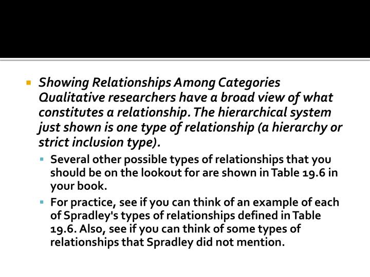 Showing Relationships Among Categories  Qualitative researchers have a broad view of what constitutes a relationship. The hierarchical system just shown is one type of relationship (a hierarchy or strict inclusion type).