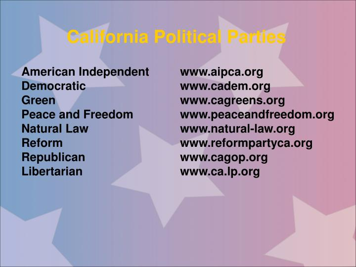 California Political Parties