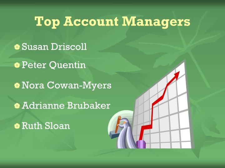 Top Account Managers