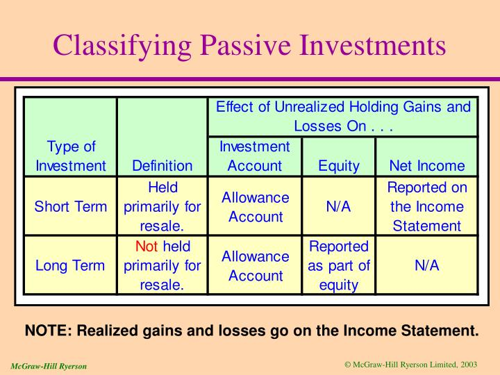 Classifying Passive Investments