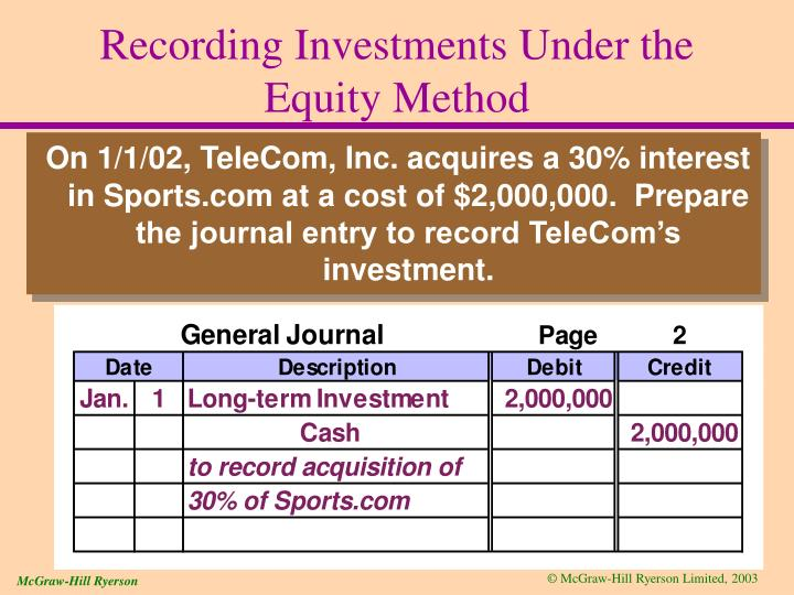 Recording Investments Under the Equity Method