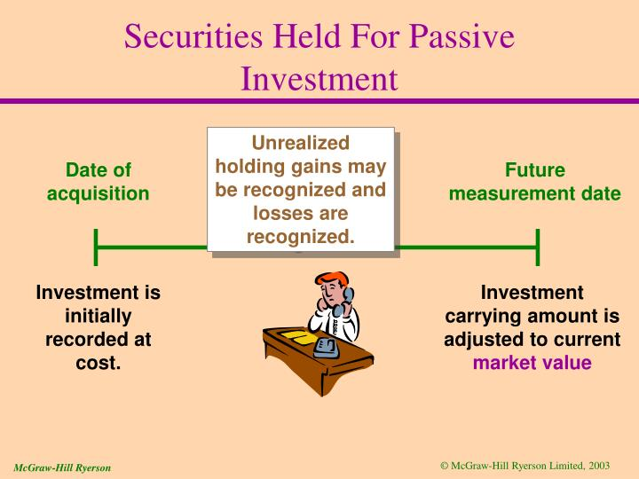 Securities Held For Passive Investment