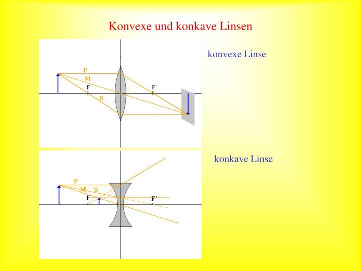 Konvexe und konkave Linsen