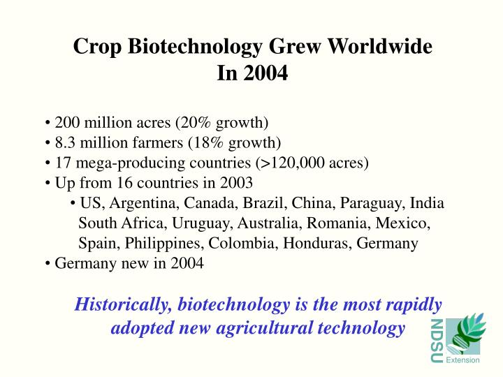 Crop Biotechnology Grew Worldwide