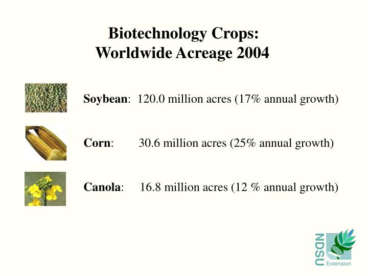 Biotechnology Crops: