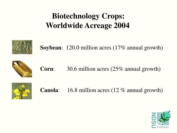 Biotechnology Crops: