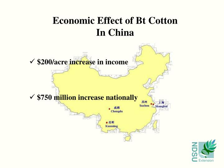 Economic Effect of Bt Cotton