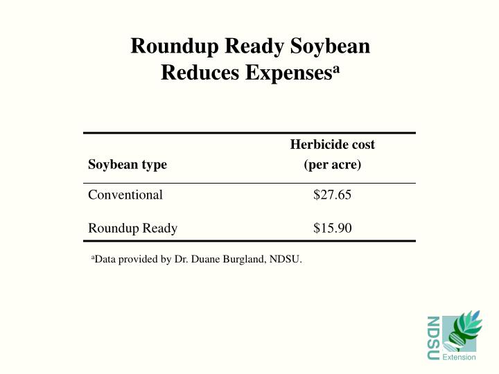 Roundup Ready Soybean