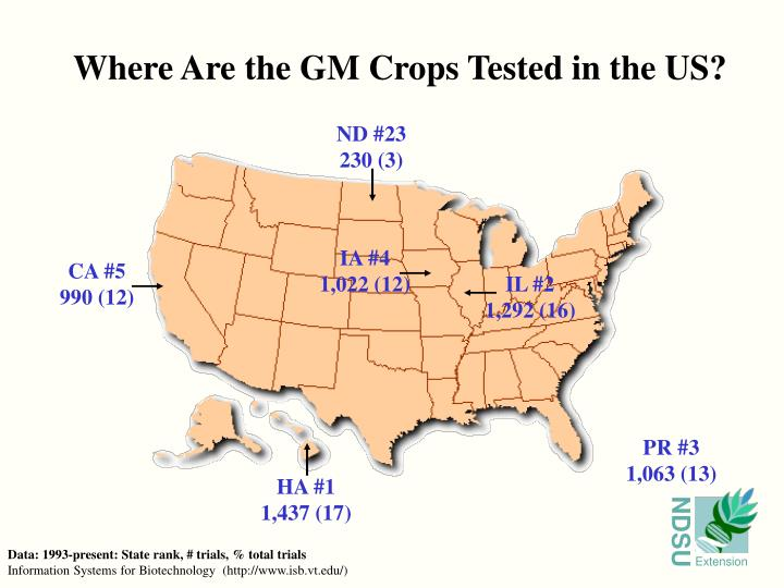 Where Are the GM Crops Tested in the US?