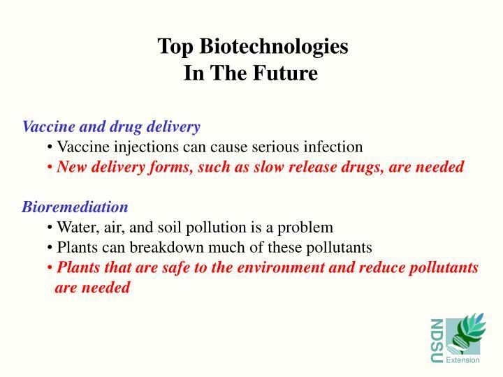 Top Biotechnologies