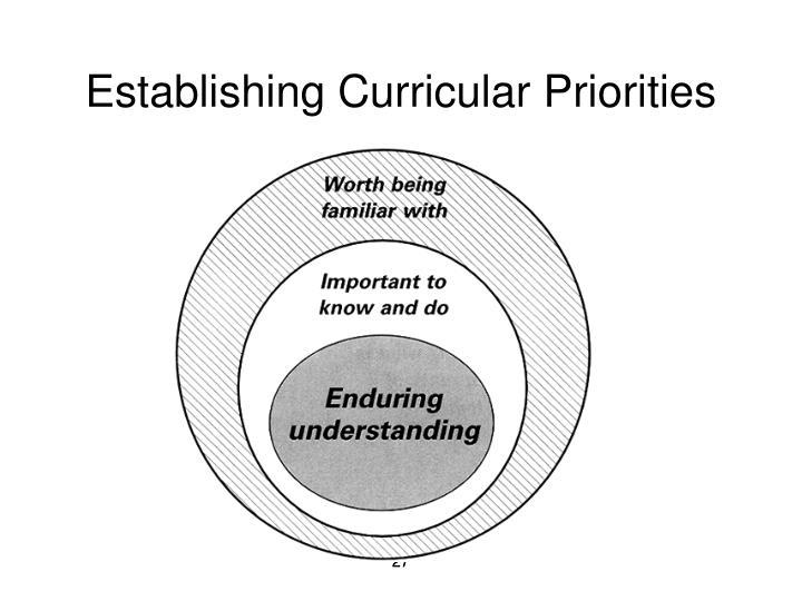 Establishing Curricular Priorities