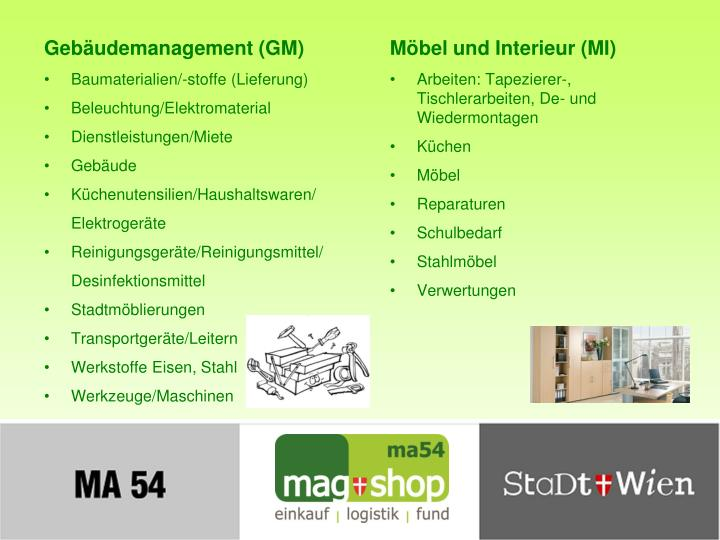 Gebäudemanagement (GM)