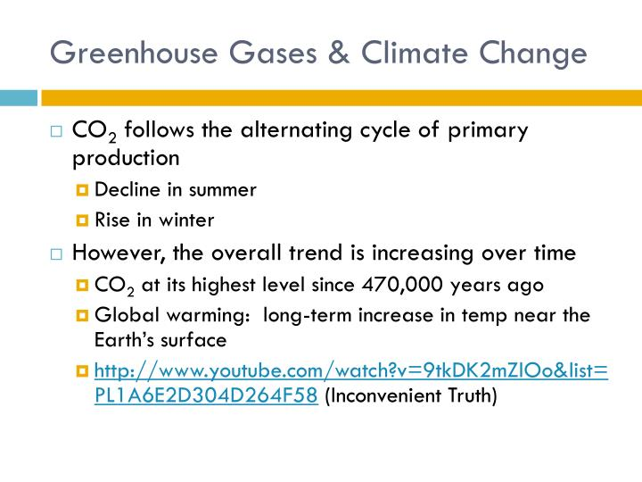 Greenhouse Gases & Climate Change