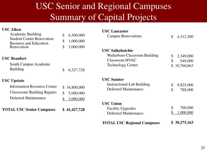 USC Senior and Regional Campuses