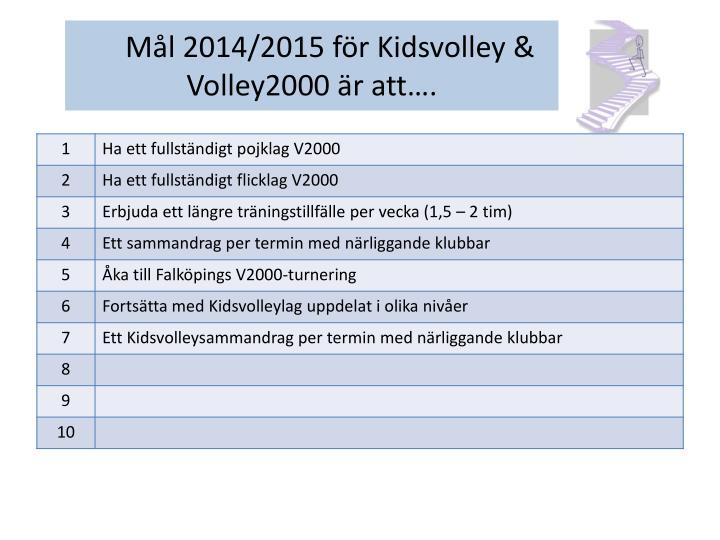 Mål 2014/2015 för Kidsvolley & Volley2000 är att….