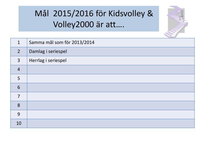 Mål  2015/2016 för Kidsvolley & Volley2000 är att….