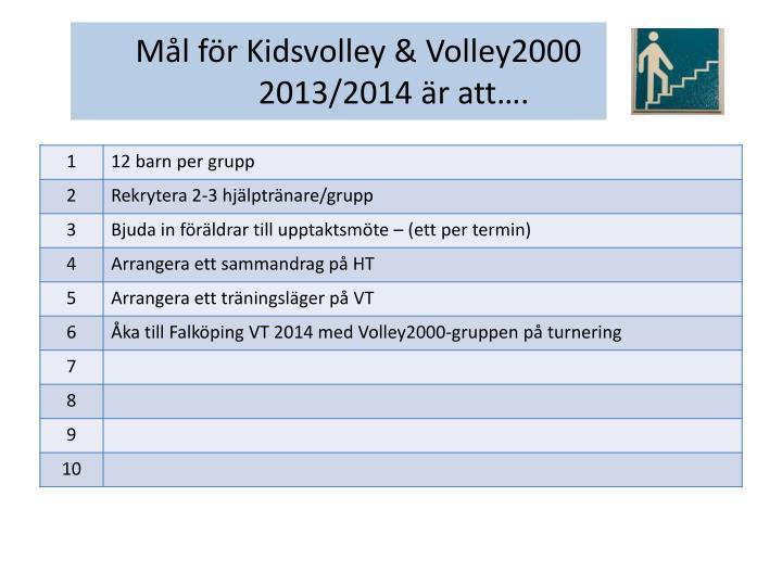Mål för Kidsvolley & Volley2000