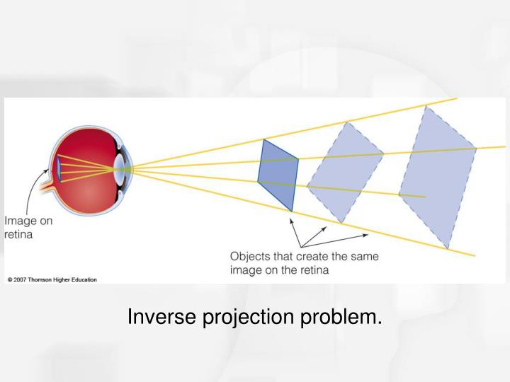 Inverse projection problem.