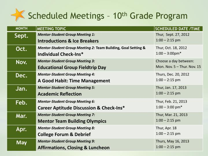 Scheduled Meetings – 10