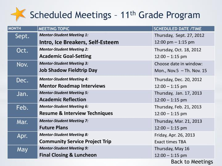 Scheduled Meetings – 11