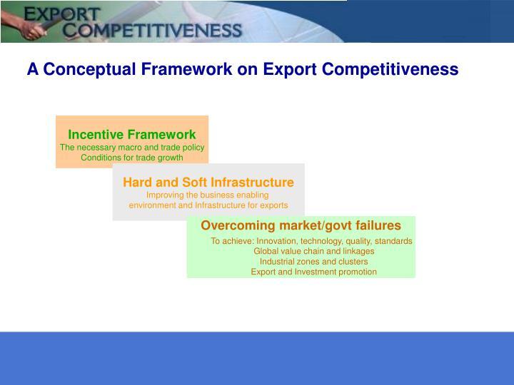 Incentive Framework